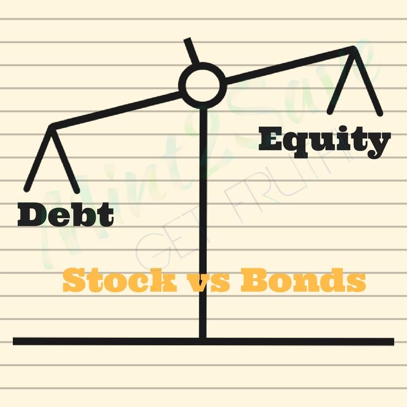 Stock vs Bonds