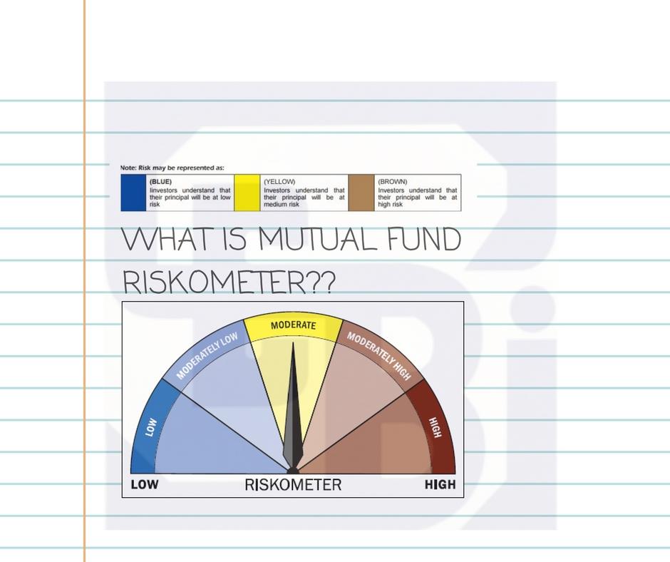 What is Mutual Fund Riskometer