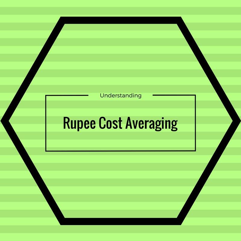 rupee cost averaging
