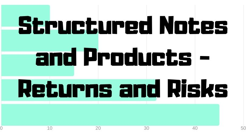 Structured Notes and Products - Returns and Risks