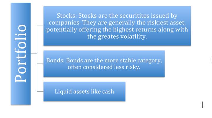 Asset Allocation Categories